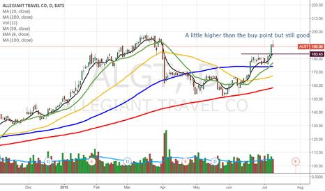 ALGT: Stocks that are still surviving this market