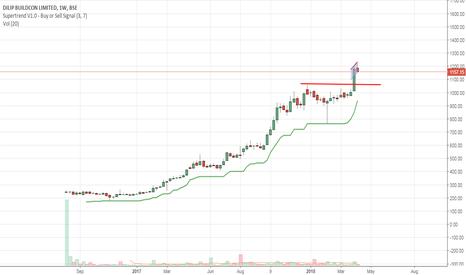 DBL: DBL bullish stock.A real technofunda stock