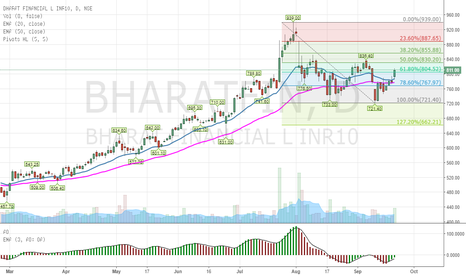 BHARATFIN: BHARATFIN can touch 830 and 855 in short term