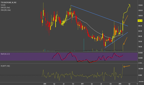 TTKHLTCARE: TTK HEALTHCARE - NICELY POISED FOR AN UPSIDE