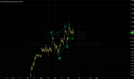 GER30: GER30 - Shoot for the stars - Long for it. Wave 3 of 3 of 3 of 3