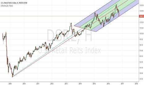 DSRL: Инвестиционный фонд недвижимости RealEstateInvestmentTrust,REIT