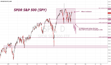 SPY: SPDR 01: OVERVIEW OF SPDR S&P 500 ETF