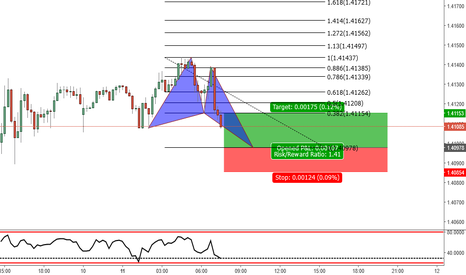 GBPUSD: Possible Butterfly pattern to complete