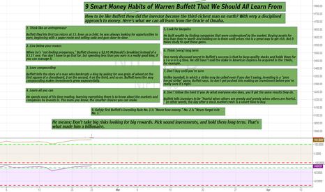 NIFTY: 9 Smart Money Habits of Warren Buffett That We Should All Learn