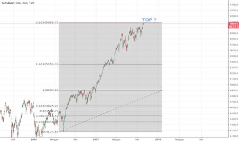 NDX: CI SIAMO ? TOP SUL NASDAQ?