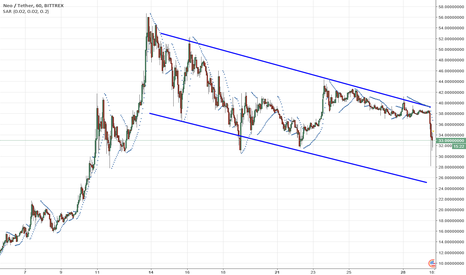 NEOUSDT: NEO  Down Trend Channel could touch 26