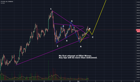 LTCUSD: Elliot Waves on LTC