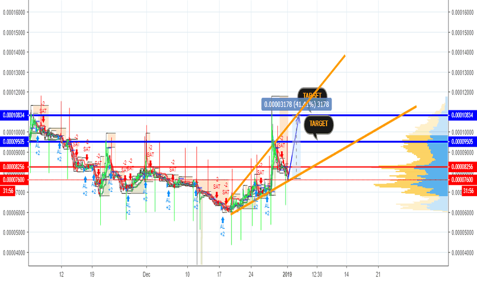 ENGBTC: ENGBTC IS IN OVERSOLD - 56.17% TARGET