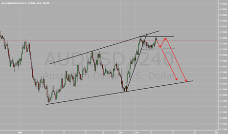 AUDUSD: Holding a short to the bottom.