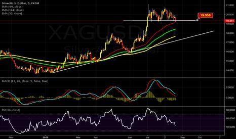 XAGUSD: long