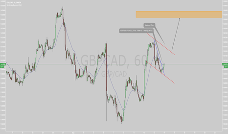 GBPCAD: GBPCAD Long Play