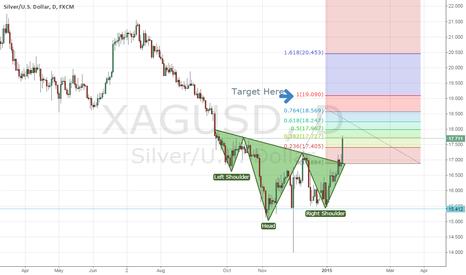 XAGUSD: Long Silver