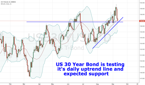 USB30YUSD: US 30 Year Bond is testing it's daily uptrend line and support