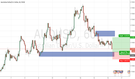 AUDUSD: AUDUSD Long at support area