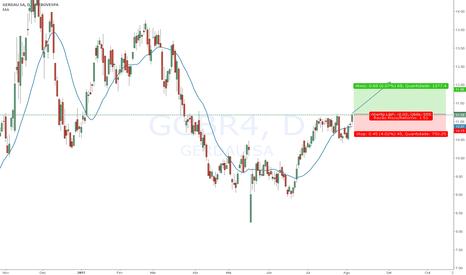 GGBR4: GGBR4 LONG