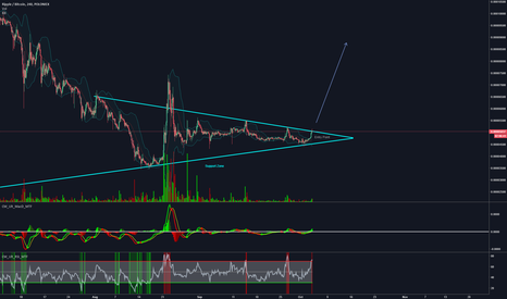 XRPBTC: XRP Ready to Breakout, Squeezing. Time to buy.
