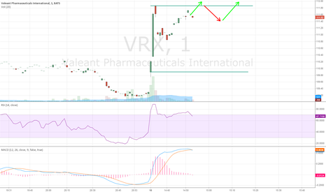 VRX: VRX
