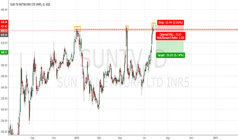 SUNTV: Sun TV failed breakout