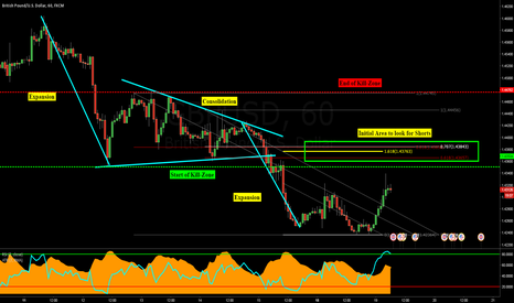 GBPUSD: GBPUSD: Breakdown of a  Bearish Trend Continuation Setup