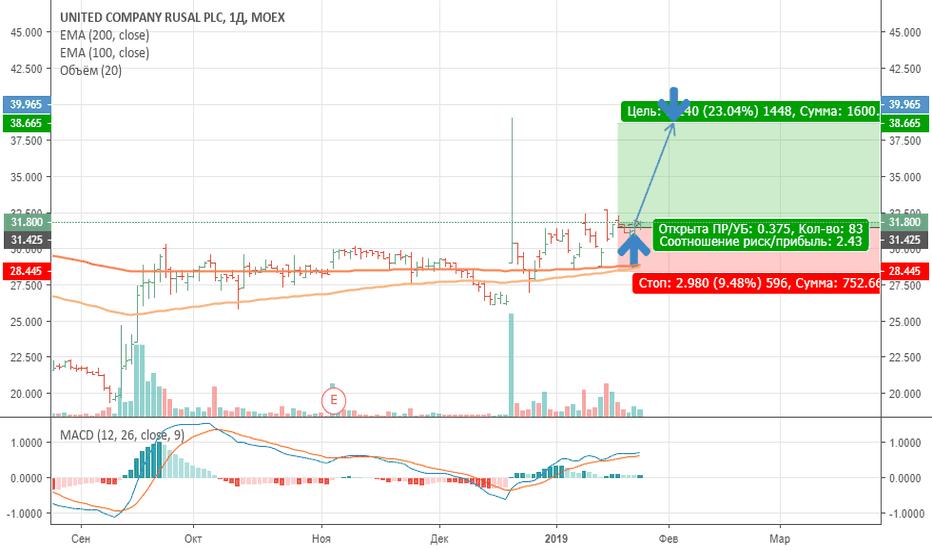 RUAL: ЛОНГ Покупка акций RUSAL от цены 31,50 с целью 38,75