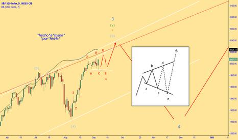 SPX: $SPX - Reverse Symmetrical Triangle