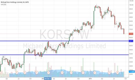 KORS: Michael Kors Holdings Ltd (NYSE:KORS) Sale Has Only Begun