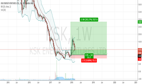 KSK: Good Place to go long this stock at the zone.