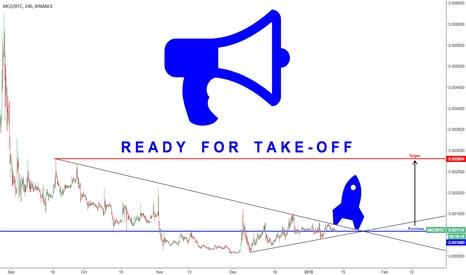 MCOBTC: Ready for take-off: Monaco Coin