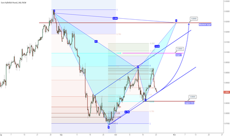 EURGBP: EURGBP weekly outlook