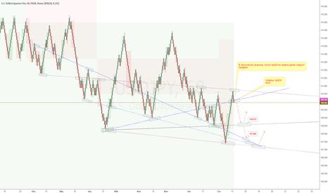 USDJPY: USDJPY - Ренко графика, уровень пробит, далее продажа.