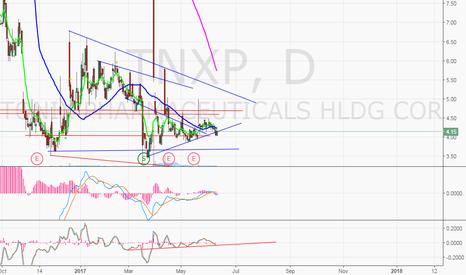 TNXP: $TNXP