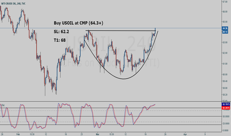 USOIL: Crude Oil USOIL  buy setup