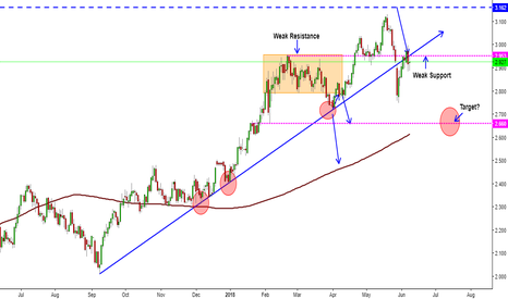 US10Y: US10Y Keeping Lines, but with a new target?