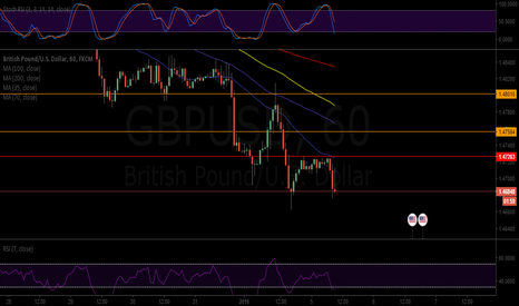 GBPUSD: CABLE LONG