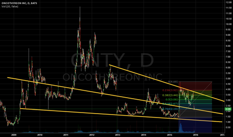 ONTY: Waiting for direction