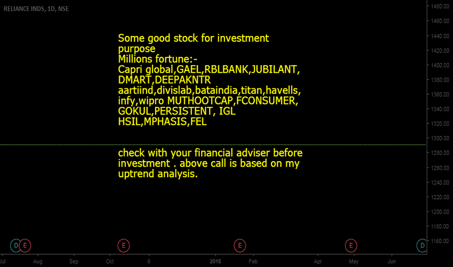 RELIANCE: Investment pics for long term