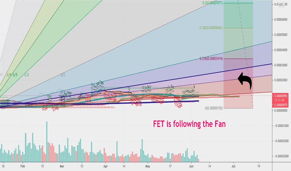 fetch btc tradingview
