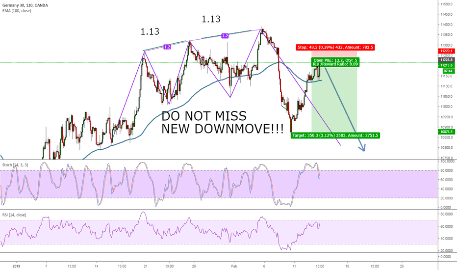 DE30EUR: NEW BIG DOWNMOVE AHEAD!!!