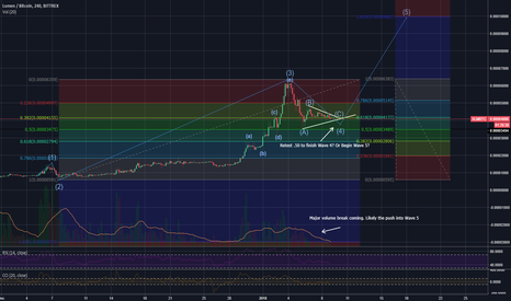 XLMBTC: XLM Ready To Break Up Into Wave 5