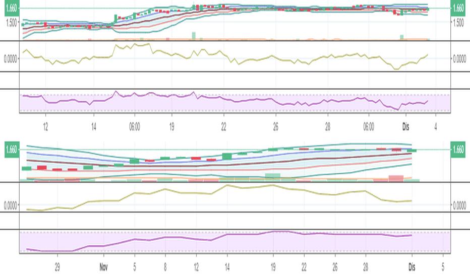5249: ioipg masih dalam momentum