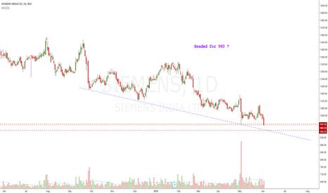SIEMENS: Siemens