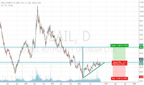 SAIL: SAIL Possible long term bet