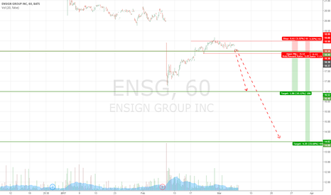 ENSG: Short ENSG