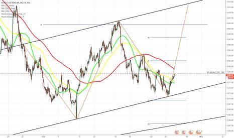 XAUUSD: XAU/USD breaks from falling wedge