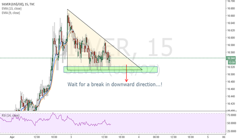 "SILVER: TRIANGLE IS DESCENDING - ""SILVER"""