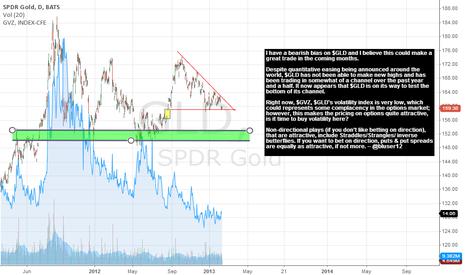 GLD: $GLD vs. $GVZ - A golden opportunity?