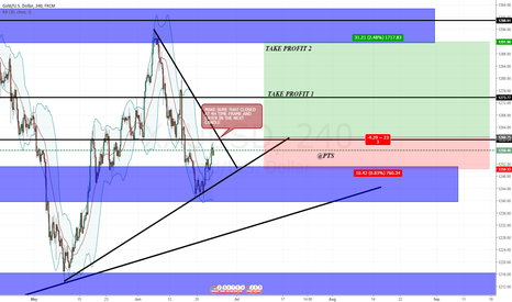 XAUUSD: GOLD A.K.A XAU USD BUY , GREAT OPPORTUNITY