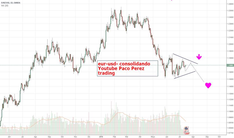 EURUSD: El euro consolida.