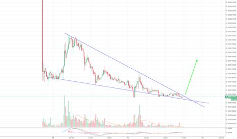 SRNBTC: $SRN descending wedge